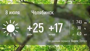 На Южный Урал вновь придет жаркая погода
