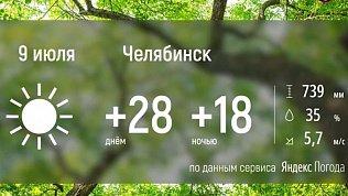 Жара вновь возвращается в Челябинскую область