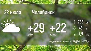 В Челябинской области снова будет аномально жарко