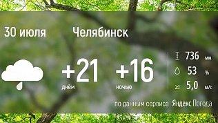 На Южном Урале вновь может испортиться погода