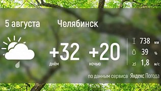 На Южном Урале продолжит держаться жаркая погода