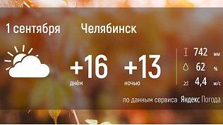 В Челябинской области ожидается небольшое потепление