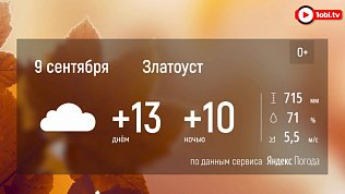 На Южном Урале пасмурно, местами дожди