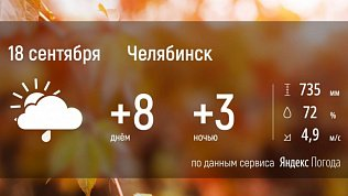 В Челябинской области вновь ожидается похолодание