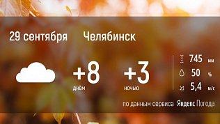 На Южном Урале погода останется пасмурной