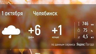 На Южном Урале ожидают дождливую погоду
