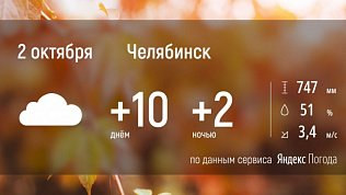 В Челябинской области станет чуть теплее
