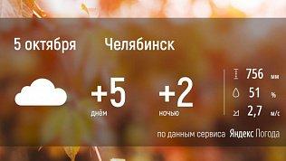 На Южном Урале погода останется прохладной