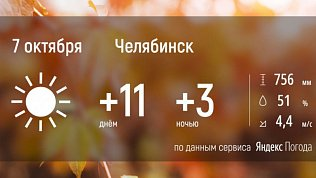 На Южном Урале будет тепло и солнечно