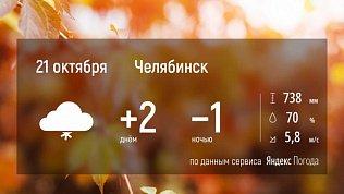 Морозные ночи идут на Южный Урал