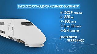 ВСМ включили в план развития инфраструктуры РФ