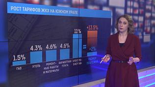 Рост тарифов ЖКХ на Южном Урале