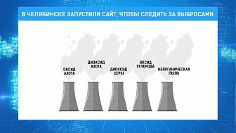 В Челябинске запустили сайт, чтобы следить за выбросами