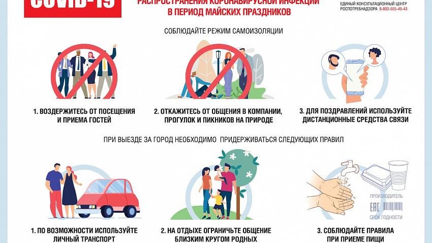 Роспотребнадзор опубликовал рекомендации, как не заразиться коронавирусом на майских праздниках