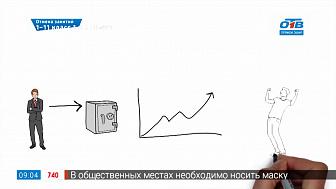 Азбука Инвестора — Облигации